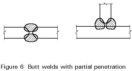 Cross penetration Fillet section weld