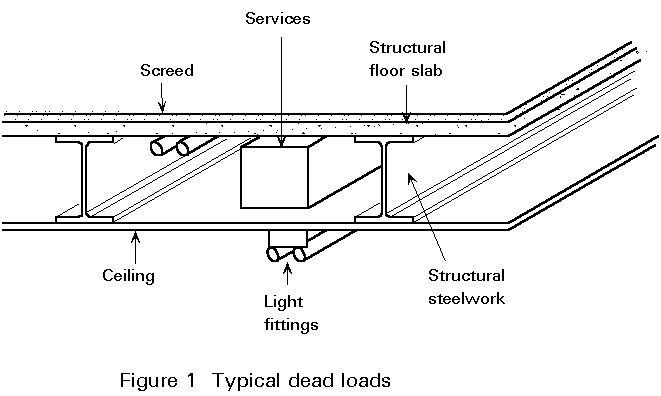 Esdep lecture note wg1b for Floor finishes definition