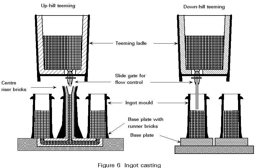 Internal  bustion Engine 46038851 further Wall Panel Technical Drawings likewise Eg1500k4 A Generator Jpn Vin G200 1000107 in addition Pedestal Bearings Or Plummer Block besides CamSpecCard. on connecting rod