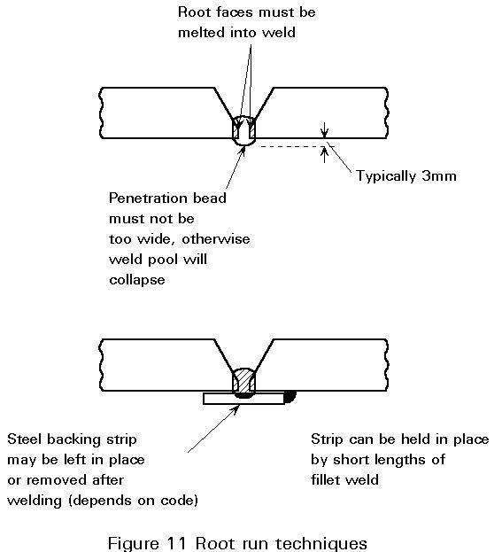edge preparation in welding pdf