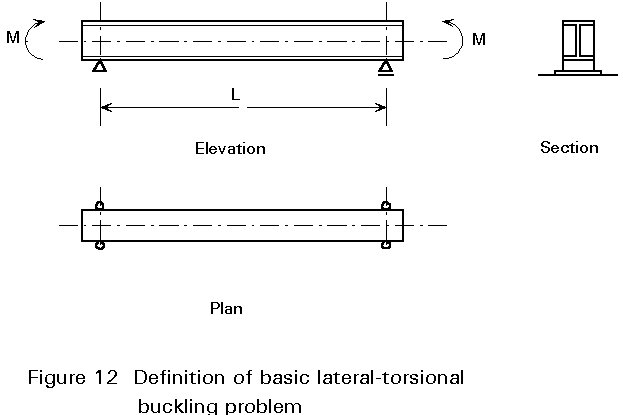 restrained beams 1 Recent studies on large deflection behaviour of restrained beams in fire introduction introduction large deflection behaviour of restrained rc beams in fire c restrained rc beams in fire -0075-005-0025 0 0025 005 0075 mm) 0 100 200 300 400 time (min) 1 3 2 4 1 2 3 4.