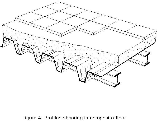 Previous next contents for Wood mezzanine construction plan