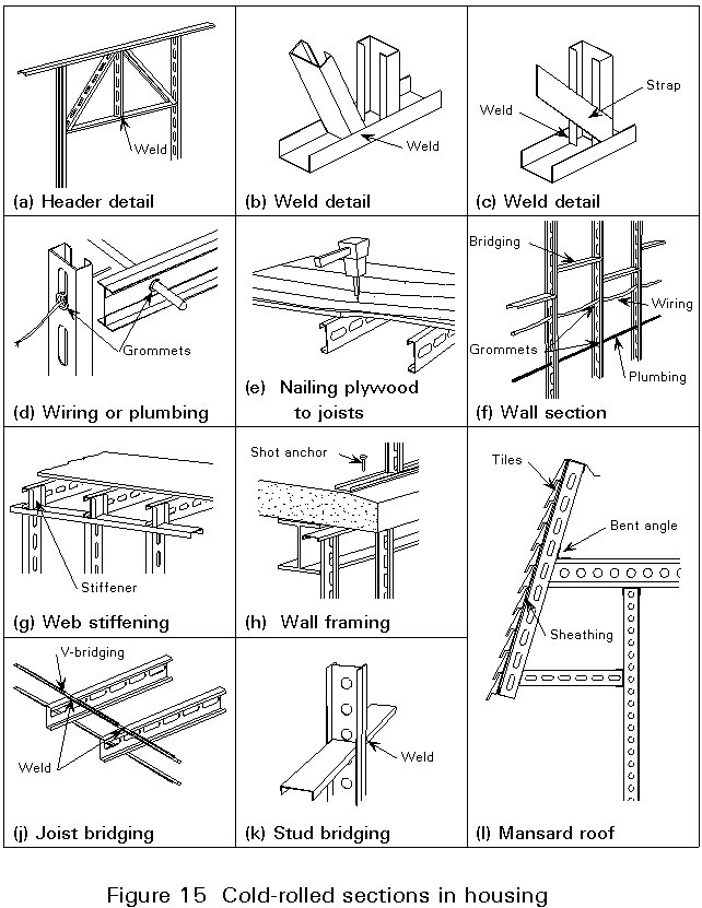 Light Gage Structural Steel Framing System Design Handbook: Framecad ...