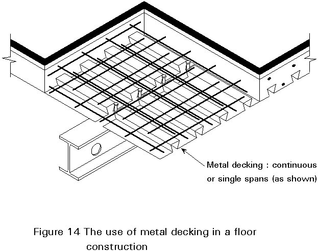 Steel Decking Slab : Previous next contents