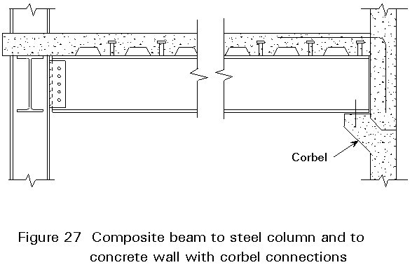 What is the difference between a beam and a joist?