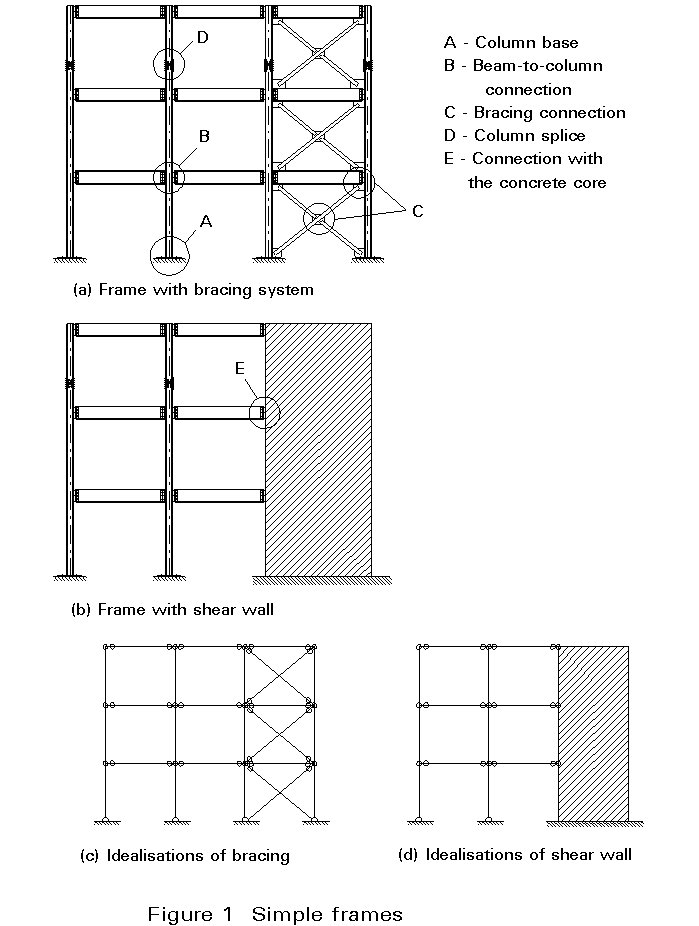 structural analysis of frames examples7