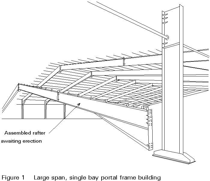 bending moment diagram portal frame