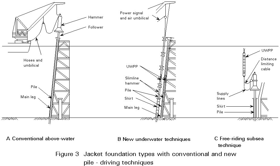 Esdep lecture note wg15a - Type of foundation concept ...