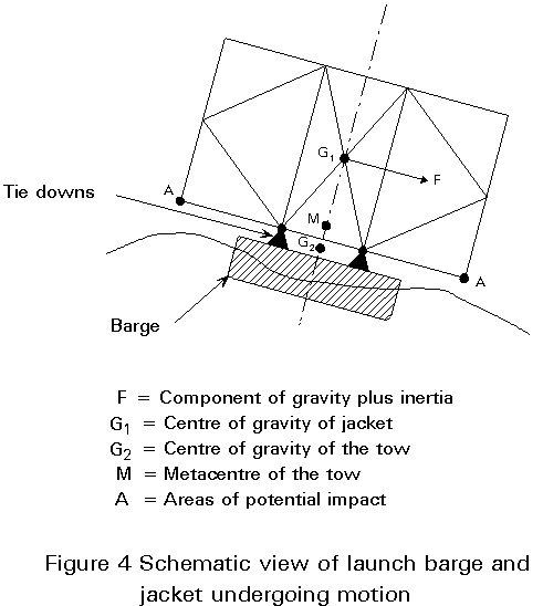pressure vessel fabrication handbook pdf