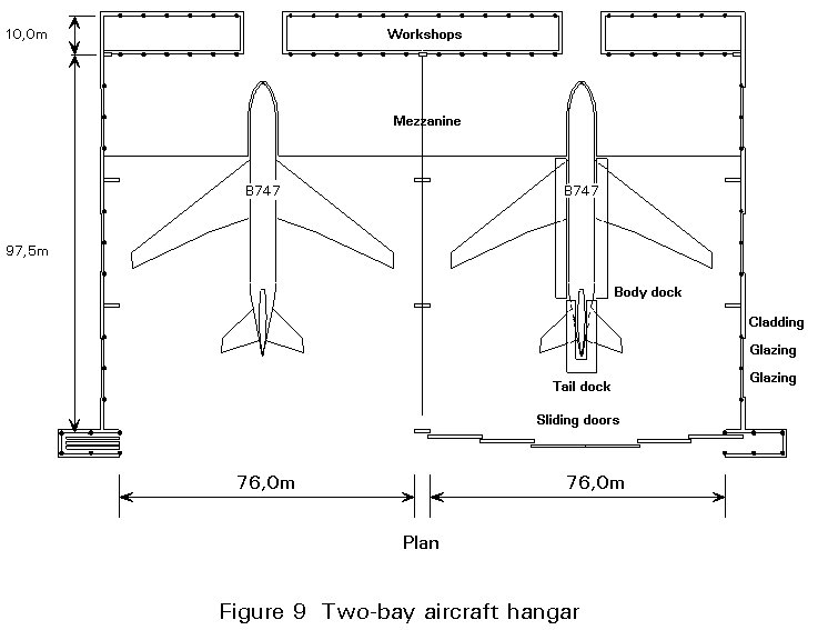 Wg1b for Aircraft hanger designs