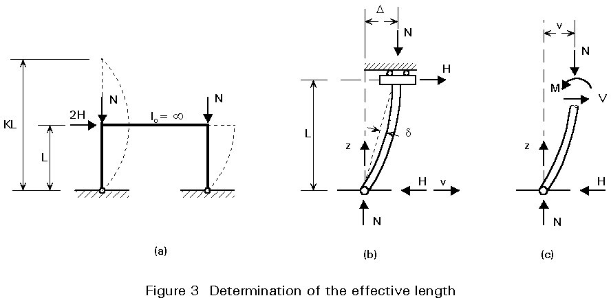 lateral stiffness of frame