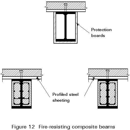 steel encased column