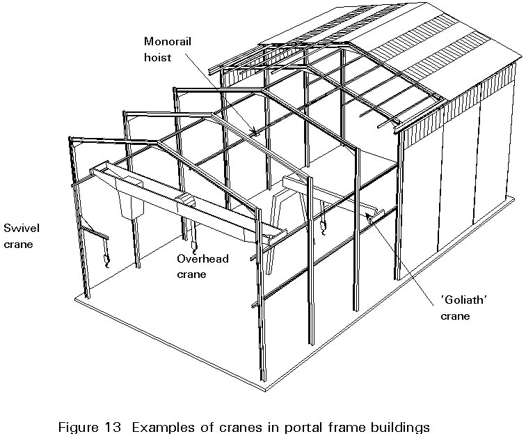 steel portal frame design example