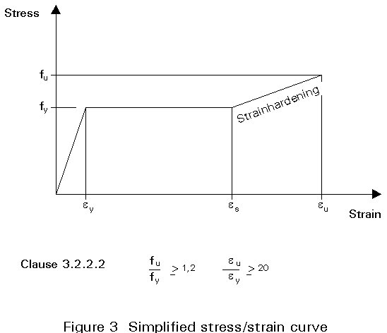 structural analysis lecture notes pdf