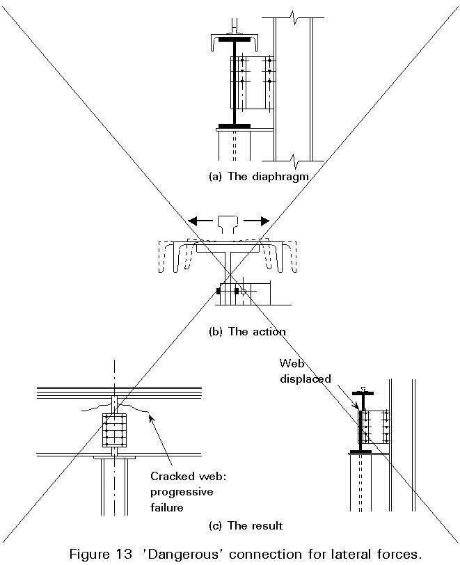 1Crane Runway Girder-to-Column Details