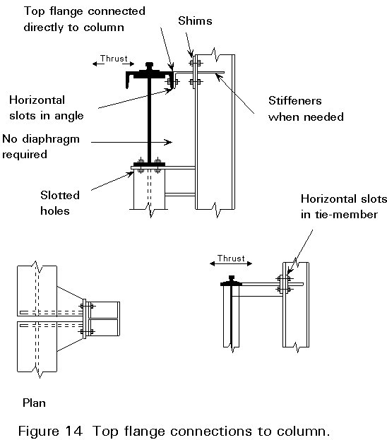 ponents Of Automobile Engine furthermore Pedestal Bearings Or Plummer Block in addition Viewthread also RepairGuideContent likewise P 0996b43f8037e96c. on connecting bolts