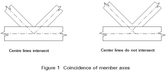 the lecture is concerned mainly with truss systems for roofs which span in two directions termed u0027space other are possible