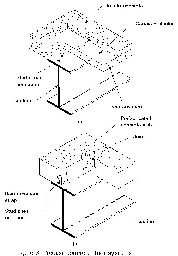 design of steel structures lecture notes pdf